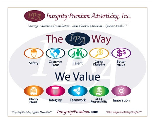 IPA Releases Core Values Visual