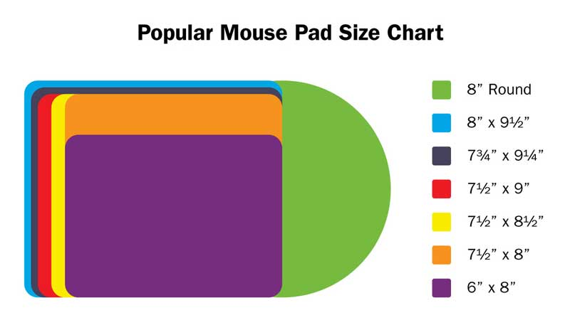 Standard Mouse Pad Sizes