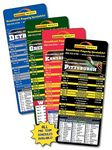 """14 Point Laminated Football Schedule Card (3.5""""x8.5"""")"""