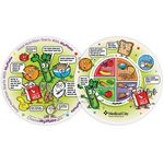 Custom MyPlate Child's Round Laminated Placemat - Personalization Available