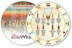 White Vinyl 2-Wheel wine & food pairing (4.25